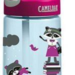 CamelBak Kinderflasche Eddy, raccoons, 0.4 Liter, 53858